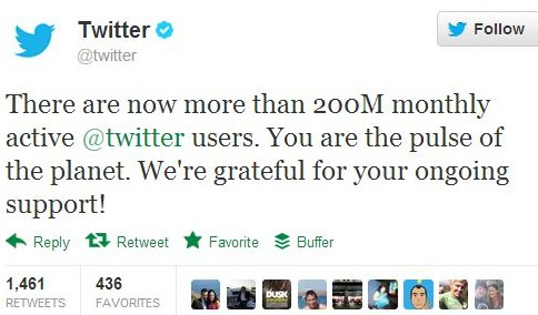 TWITTER ANNOUNCES 200 MILLION USERS